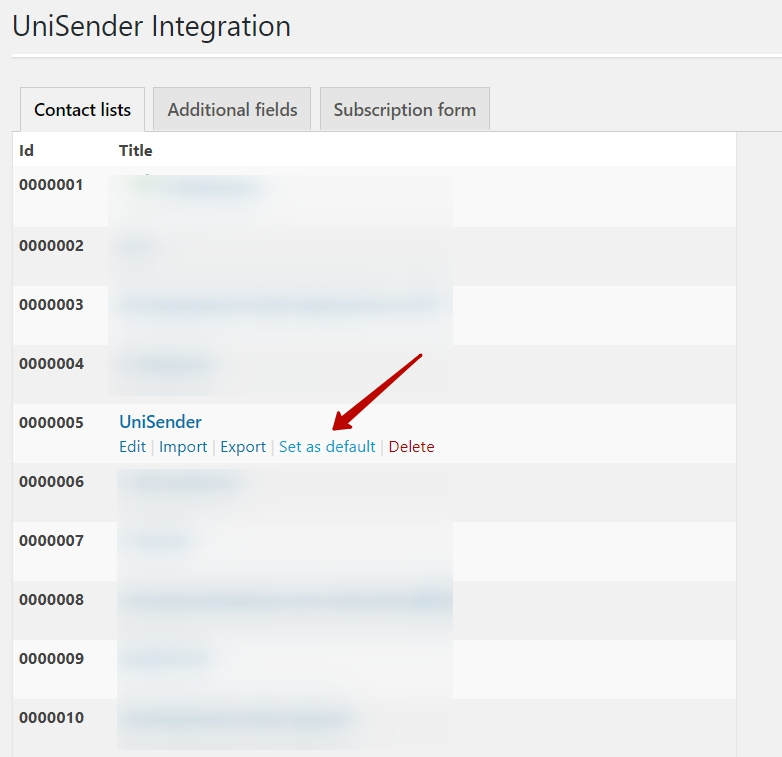 UniSender integration with WordPress